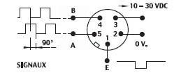 schema-connecteur